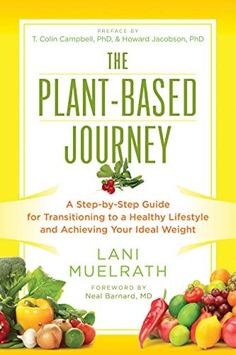 Plant-Based Journey: Muelrath, Lani