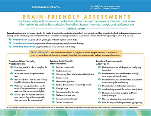 9781943920006: Brain-Friendly Assessments Quick Reference Guide