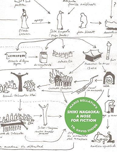 9781944700102: Shiki Nagaoka: A Nose for Fiction