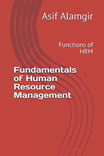 Fundamentals of Human Resource Management: Functions of: Md. Asif Alamgir