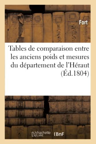 Tables de Comparaison Entre Les Anciens Poids Et Mesures Du Departement de LHeraut (Ed.1804): Fort