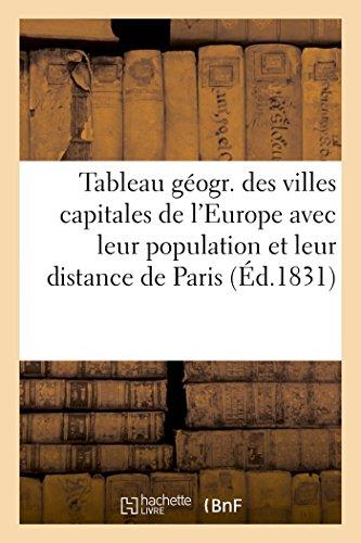 Tableau Geogr. Des Villes Capitales de L'Europe: Sans Auteur