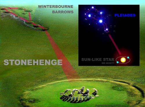 9782221033203: Stonehenge