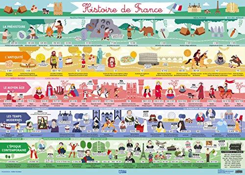 9782244113111: Mes posters d'école: Histoire de France - Dès 8 ans
