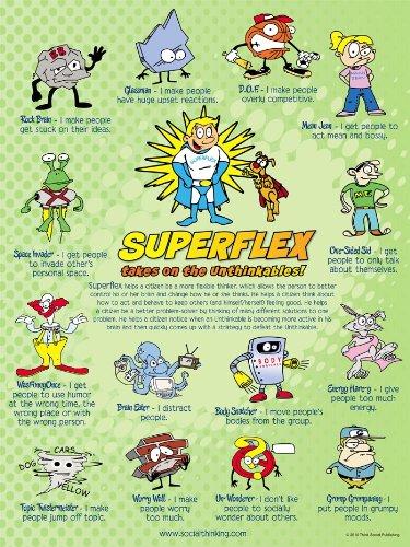 9782703605515: Superflex Poster