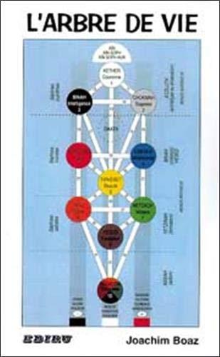9782867340512: L'arbre de vie