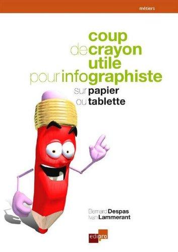 9782874962103: Coup de crayon utile pour infographiste sur papier ou tablette