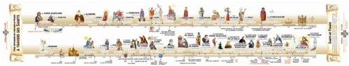 9782919158539: La frise des saints de l'histoire de France