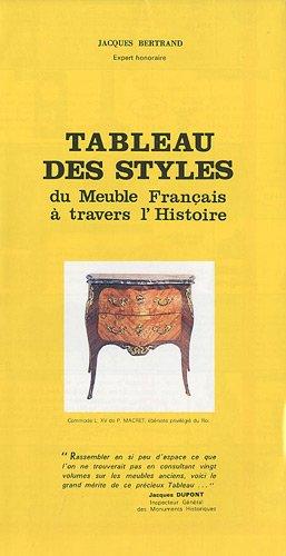 9782950324207: Tableau des styles du Meuble Français à travers l'Histoire
