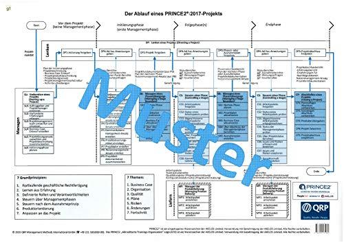 9783000181962: 2009: Der Ablauf eines PRINCE2-Projekts /The process flow of a PRINCE2-Project. Eine Übersichtsgrafik