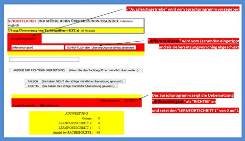 9783000238710: CD-ROM Englisch Trainer für Mechatroniker [import allemand]