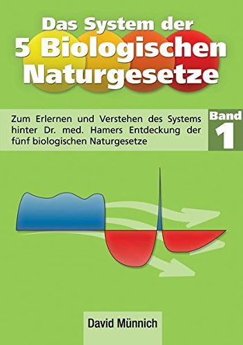 5 biologische naturgesetze haut
