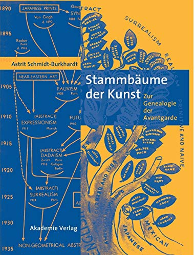 9783050040660: Stammbäume der Kunst: Zur Genealogie der Avantgarde