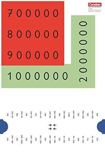 Super M, Mathematik für alle, zu allen Ausgaben
