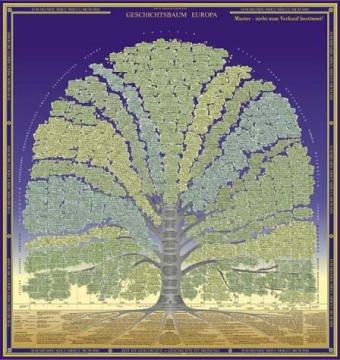 9783100552006: Der Geschichtsbaum Europa. Poster