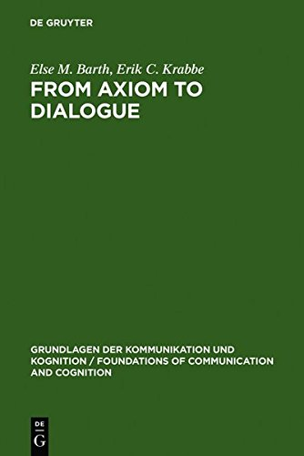 9783111768069: From Axiom to Dialogue: A Philosophical Study of Logics and Argumentation