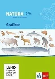9783120452010: Natura - Biologie für Gymnasien. Neubearbeitung. Grafiken 5. - 6. Schuljahr [import allemand]