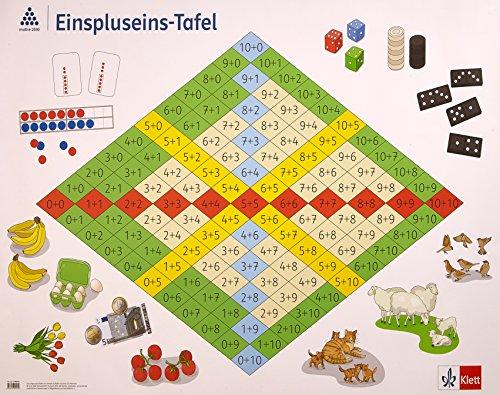 9783122005139: Rechenposter Einspluseins-Tafel. 1. Schuljahr