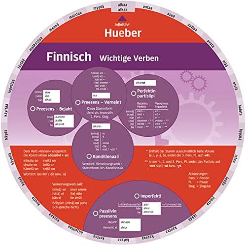 9783195395465: Wheel. Finnisch - Wichtige Verben. Sprachdrehscheibe