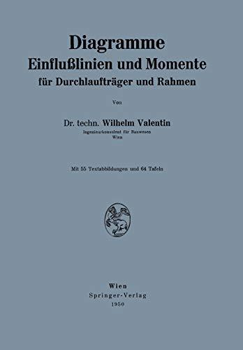 9783211801765: Diagramme Einflußlinien und Momente für Durchlaufträger und Rahmen (German Edition)