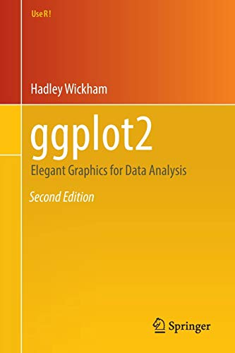 9783319242750: ggplot2: Elegant Graphics for Data Analysis (Use R!)