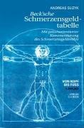 9783406546044: Beck'sche Schmerzensgeld - Tabelle: Mit praxisorientierter Kommentierung des Schmerzensgeldrechts