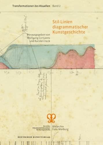 Stil-Linien diagrammatischer Kunstgeschichte: Wolfgang Cortjaens