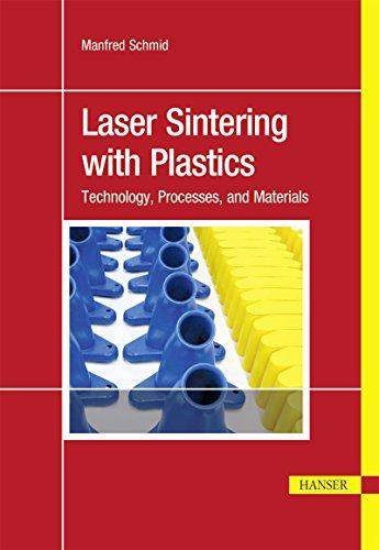 9783446186842: Understanding Plastics Packaging Technology