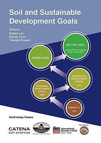 9783510654253: Soil and Sustainable Development Goals