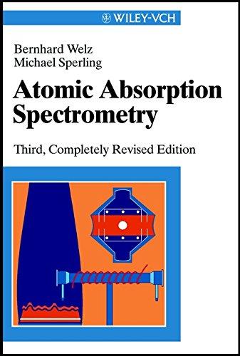 Atomic Absorption Spectrometry: Michael Sperling