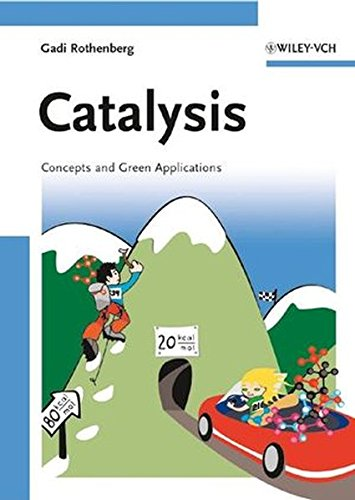 9783527318247: Catalysis: Concepts and Green Applications