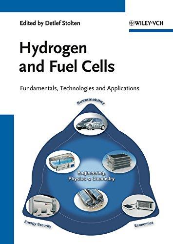 Hydrogen Energy: Detlef Stolten