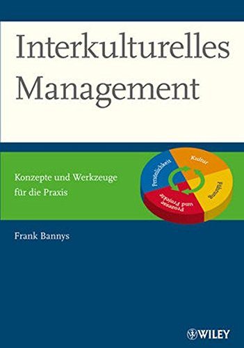 Interkulturelles Management: Frank Bannys