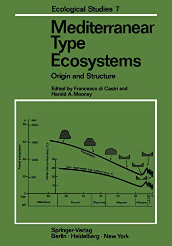 9783540061069: Mediterranean Type Ecosystems: Origin and Structure (Ecological Studies)