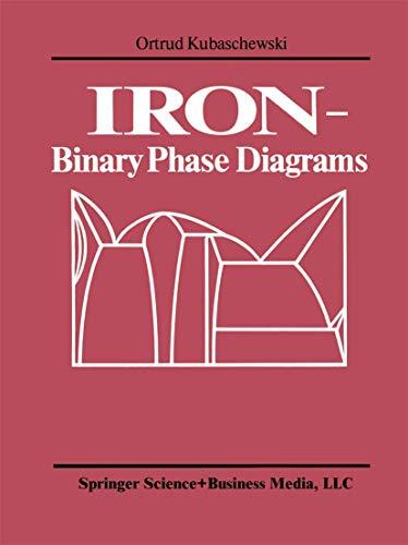 9783540117117: IRON―Binary Phase Diagrams
