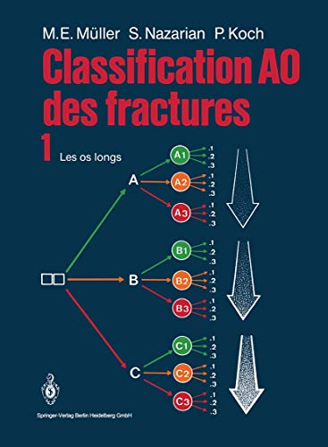9783540179931: Classification AO des fractures: 1: Les os longs (French Edition)