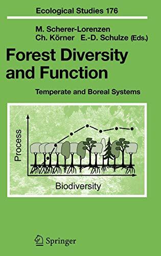 Forest Diversity and Function: Michael Scherer-Lorenzen