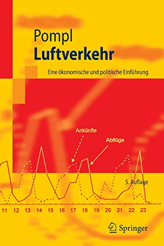 9783540327523: Luftverkehr: Eine ökonomische und politische Einführung (Springer-Lehrbuch) (German Edition)