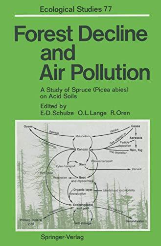 Forest Decline and Air Pollution: A Study: E.-D Schulze, Ram