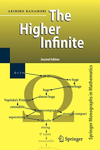 9783540888666: The Higher Infinite: Large Cardinals in Set Theory from Their Beginnings (Springer Monographs in Mathematics)