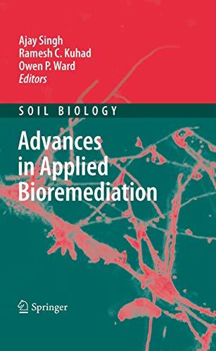 Advances in Applied Bioremediation: Ajay Singh