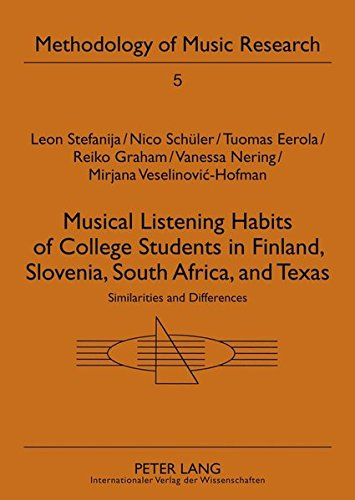 Musical Listening Habits of College Students in Finland, Slovenia, South Africa, and Texas: ...
