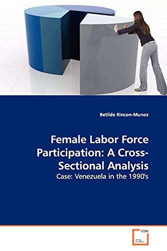 Female Labor Force Participation: A Cross-Sectional Analysis: Betilde Rincon-Munoz