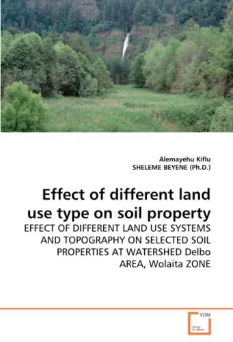 Effect of different land use type on: Kiflu, Alemayehu