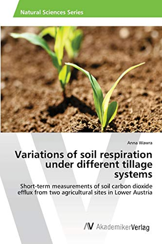 Variations of Soil Respiration Under Different Tillage Systems: Anna Wawra