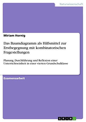 Das Baumdiagramm ALS Hilfsmittel Zur Erstbegegnung Mit Kombinatorischen Fragestellungen: Miriam ...