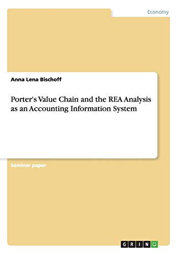 Porters Value Chain and the Rea Analysis as an Accounting Information System: Anna Lena Bischoff