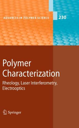 Polymer Characterization: Karel Dusek