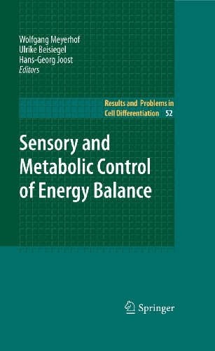 Sensory and Metabolic Control of Energy Balance: Wolfgang Meyerhof