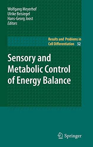 Sensory and Metabolic Control of Energy Balance: Wolfgang Meyerhof